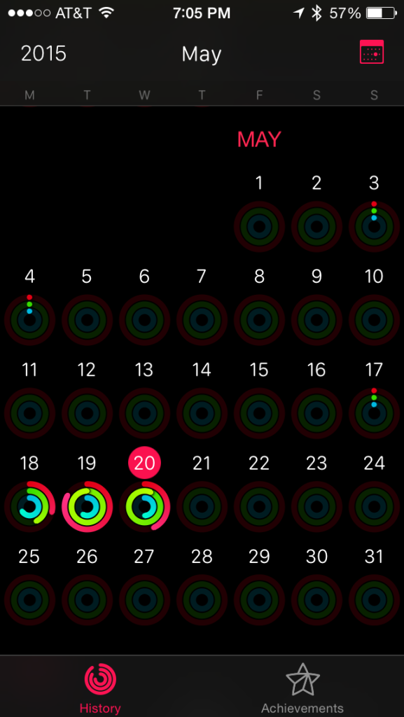 Apple's Activity Tracking Dashboard